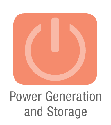 power generation and storage